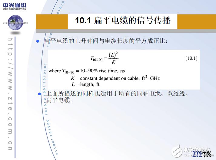 【课件PPT】高速数字设计和信号完整性教程——第10章 扁平电缆