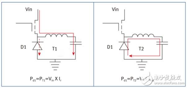肖特基二极管如何应用在电源电路中?