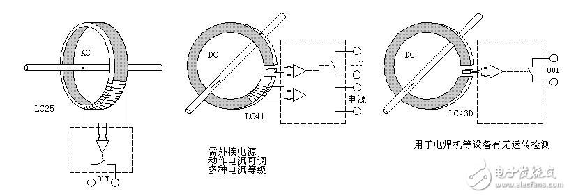 十个PLC检测加热器断线电路图