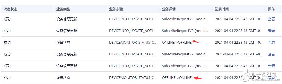 hi3861设备侧向华为云MQTT服务器上报数据的问题