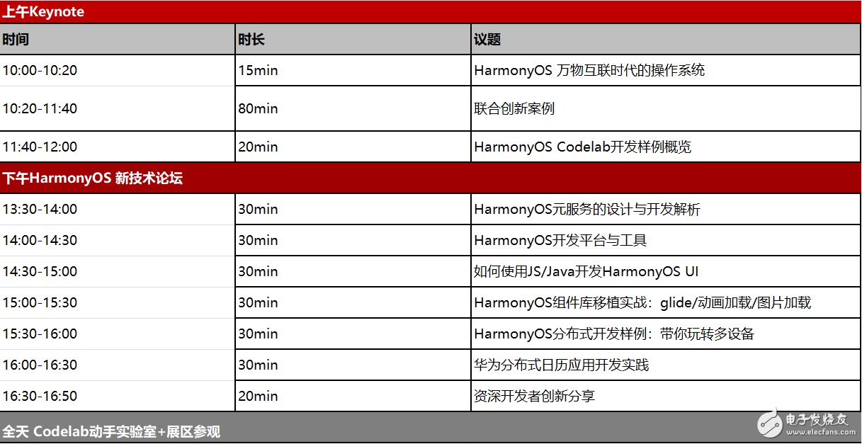 HDD   HarmonyOS开发者日 上海站