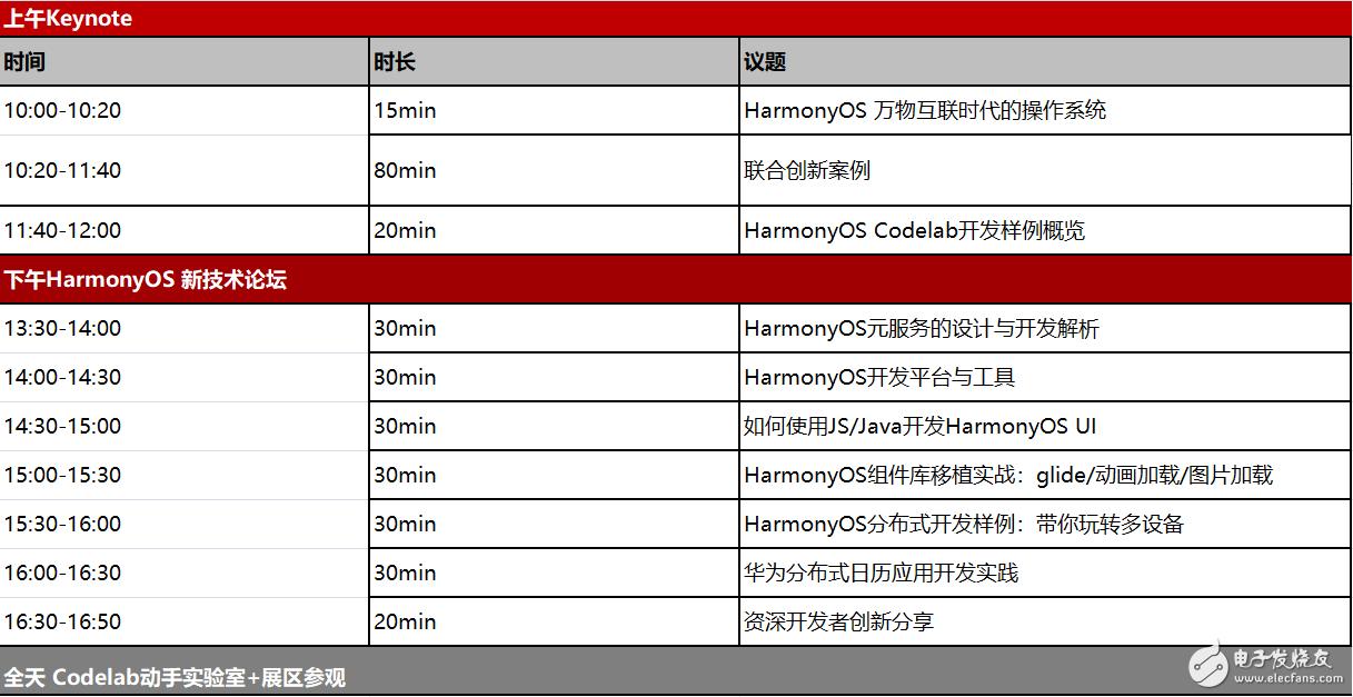4月17日 HDD   HarmonyOS开发者日 上海站