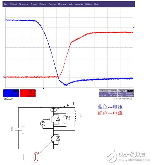 二极管的正向恢复效应的具体表现