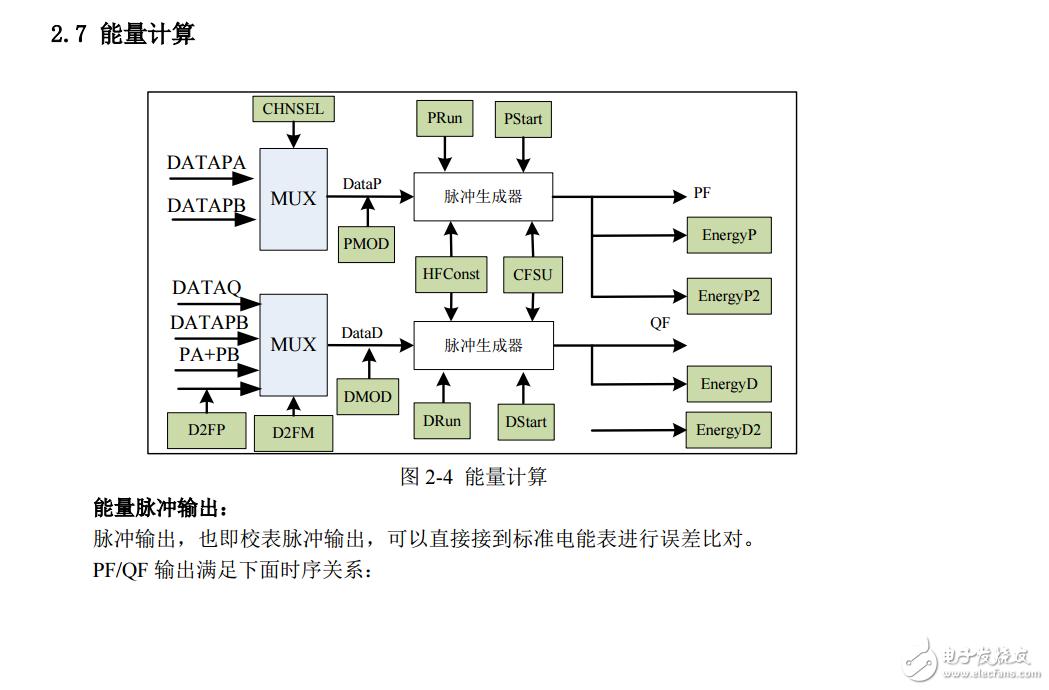 智能电表、断路器硬件RN8209资料分享(原理图、PCB、BOM、规格书、校准文档  等)