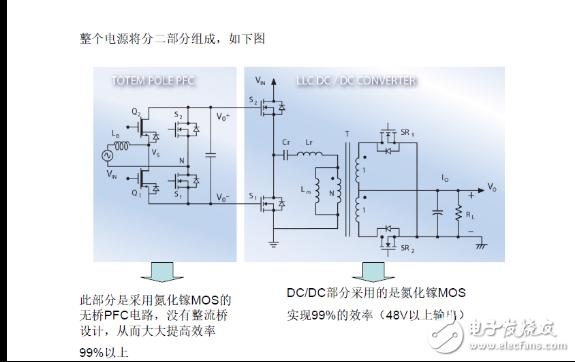 3.3-6.6KW汽車車載充電機充電樁原理及設計
