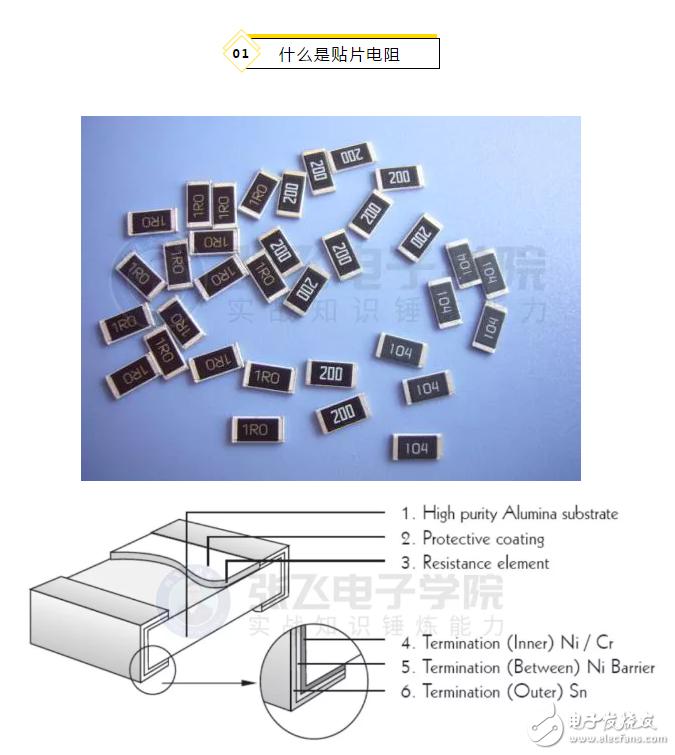 【原创分享】贴片电阻的数据手册介绍,干货满满!(一)