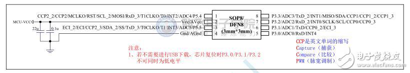 【项目实战】51单片机DIY抽奖-技术分享(一)