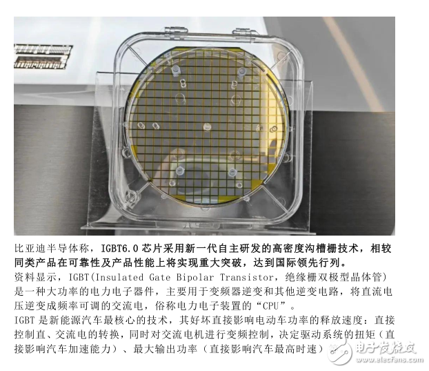 """电车里的核心""""CPU""""!IGBT6.0芯片将发布:性能重大突破"""
