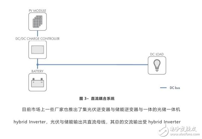 光伏储能逆变器中的AC Coupling与DC Coupling
