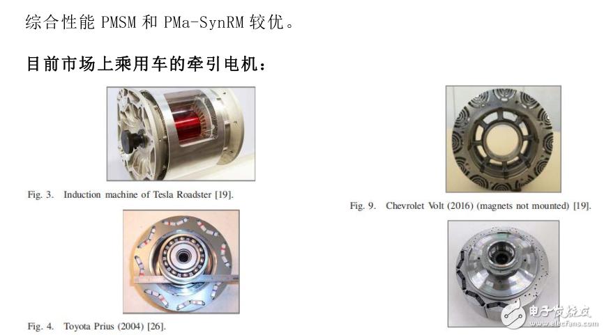 电动汽车用高功率密度电机