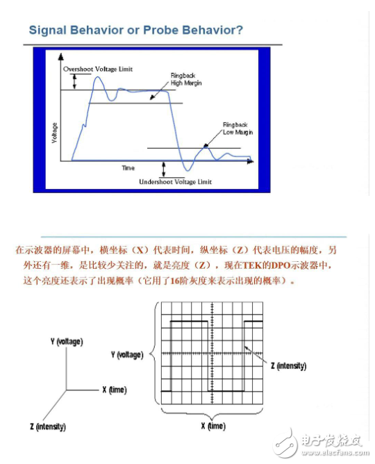 电子工程师必懂的示波器基础知识总结