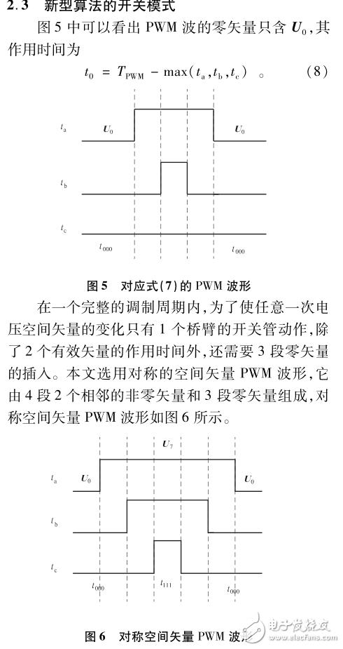 【文章分享】无扇区SVPWM方法