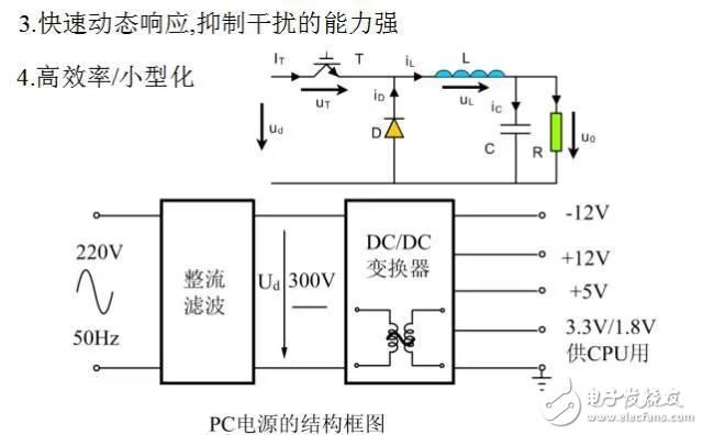 【精品推荐】六种DC/DC变换电路分析比较!