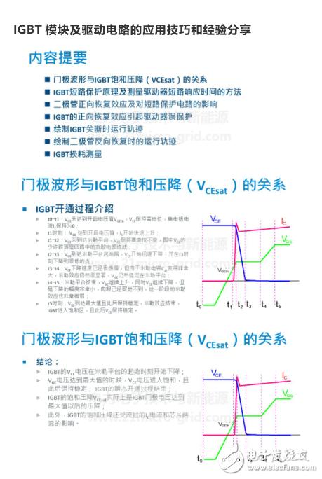 IGBT模塊及驅動電路的應用技巧和經驗分享