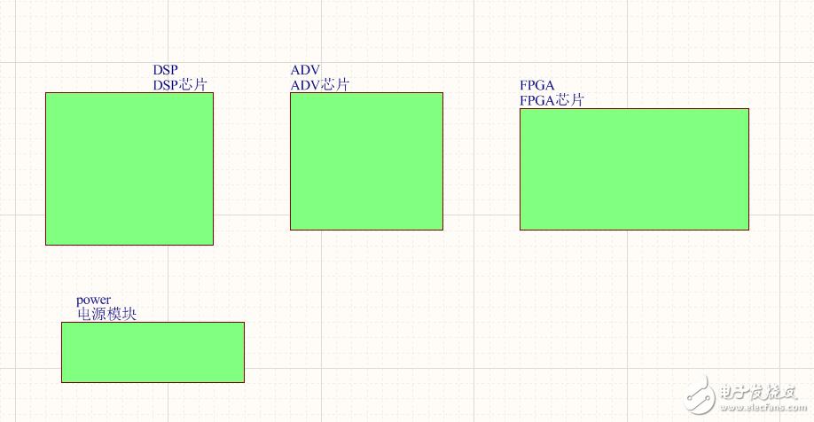 【Altium小课专题 第072篇】层次原理图在AD软件中如何绘制?