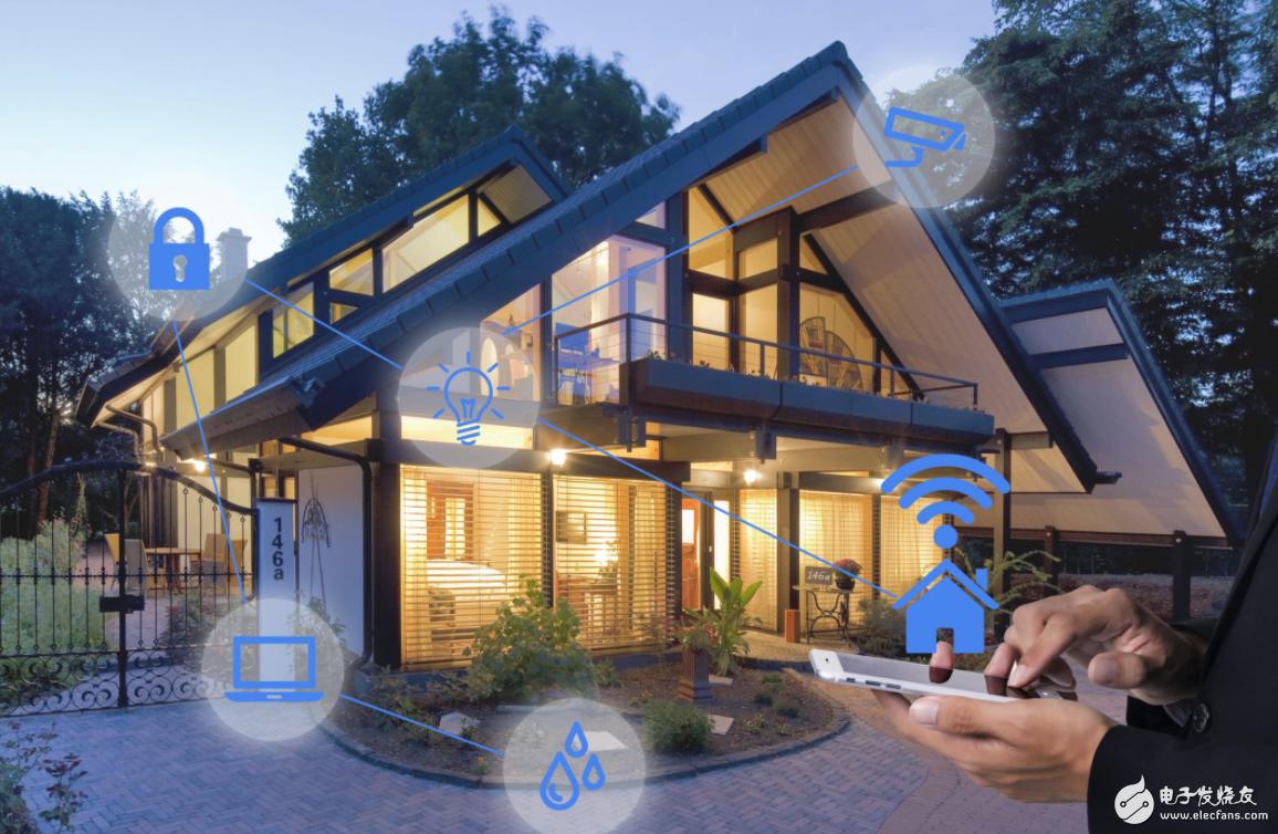 无线Wi-Fi??榧际?,物联网智能家居系统应用,WiFi??? /></a></div><div class=