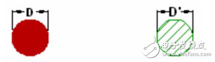 【Altium小课专题 第086篇】插件类型焊盘—PCB封装焊盘补偿标准?
