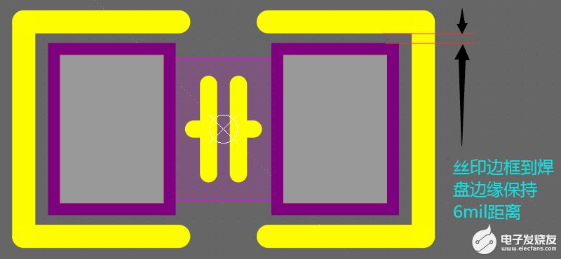 【Altium小课专题 第087篇】PCB封装创建要求丝印框与焊盘的间距至少保证多少?