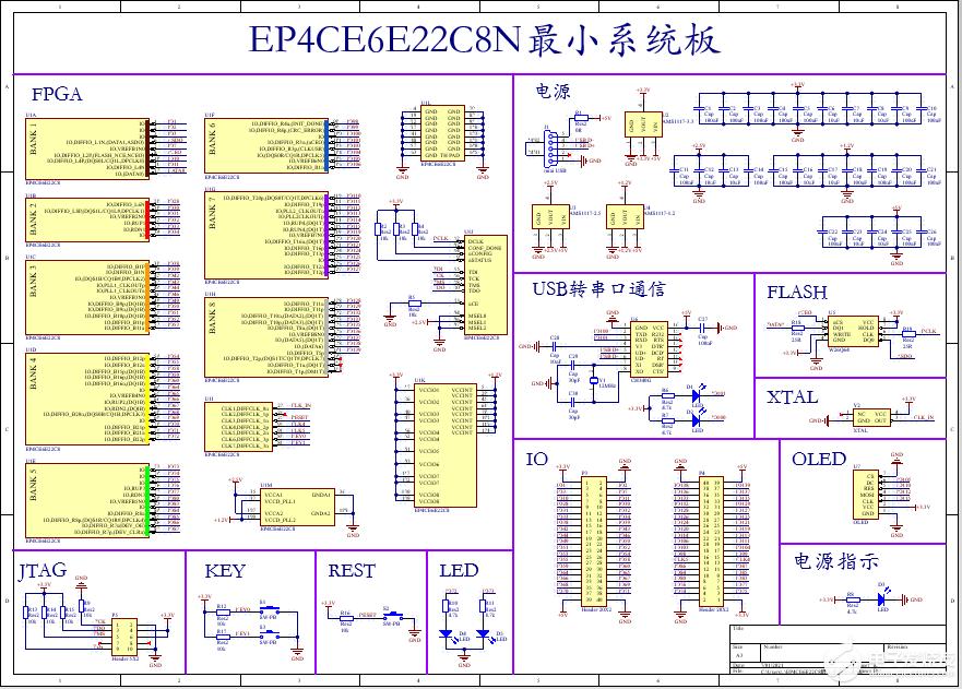 FPGA最小系统板 EP4CE6E22C8(可直接开板)参考设计
