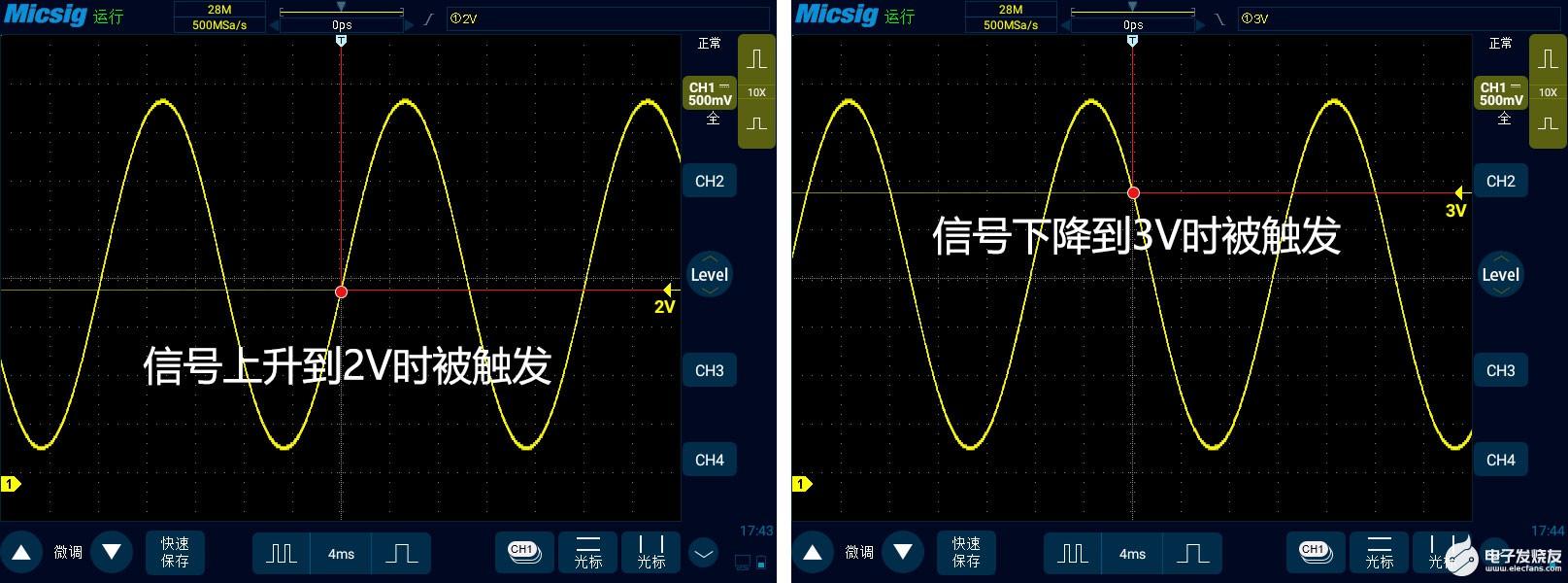 示波器觸發的作用及原理講解