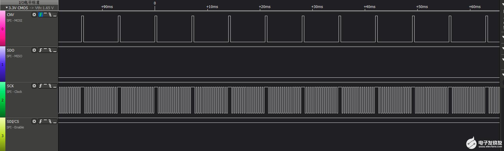 AD7916采集不到电压,SDO输出一直是低电平,使用STM32平台