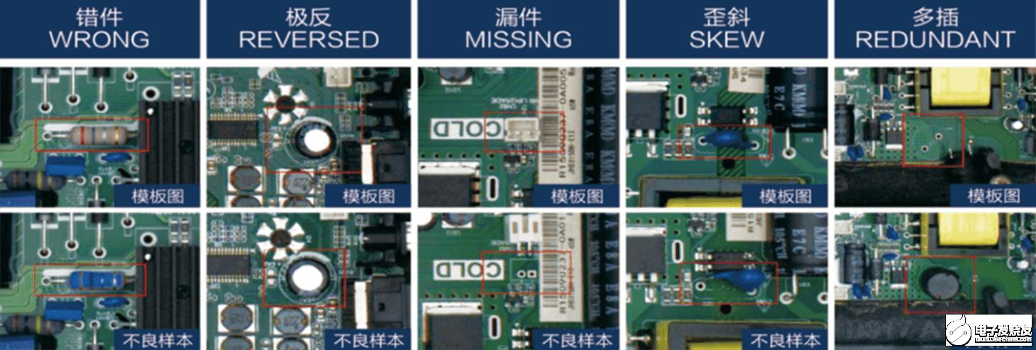 labview深度学习PCB插件光学检测