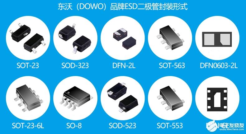 ESD二极管,在便携式电子产品中的应用