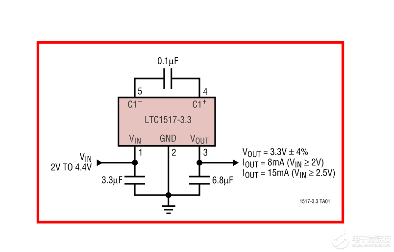 现在是芯片荒,有没有国产芯片可以替代凌特的这款升降压芯片?