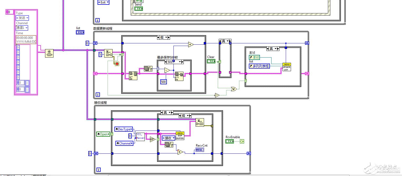USBCAN,数据怎样采集处理并且能显示出来