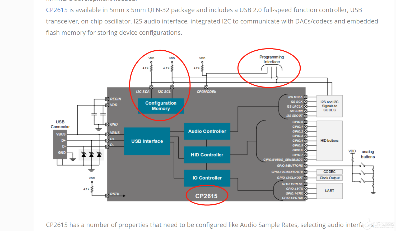 这个CP2615中的I2C不能通过USB来控制嘛?还要用CP2112来转成USB?