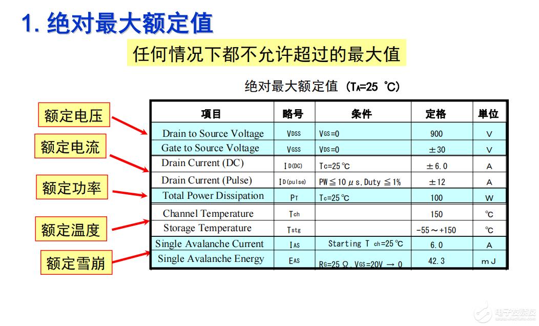【推荐下载】MOSFET讲解文档