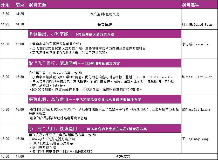 """【延期】【中山站】""""芯能效 智未来""""——2021英飞凌电源与传感系统巡回研讨会"""