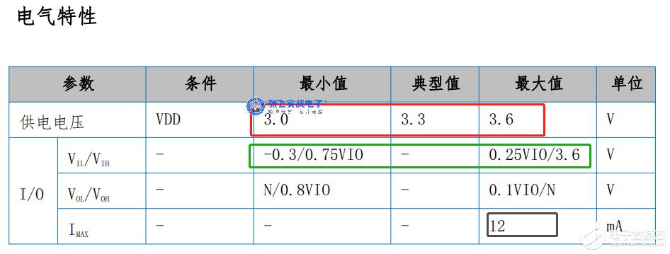 【原创】ESP8266物联网开发板设计1