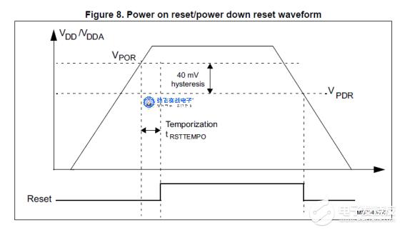 【原创】ESP8266物联网开发板设计2