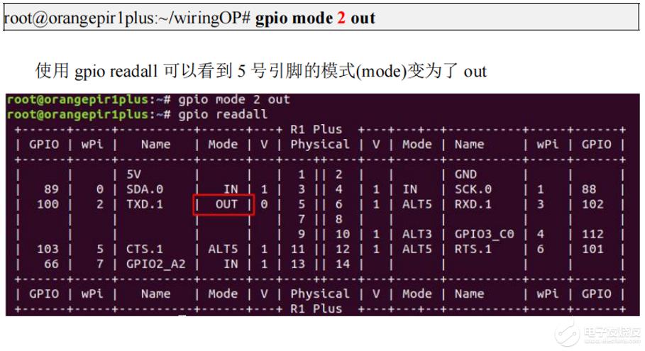 双千兆网口RK3328开发板香橙派r1 plus的13pin GPIO 口测试