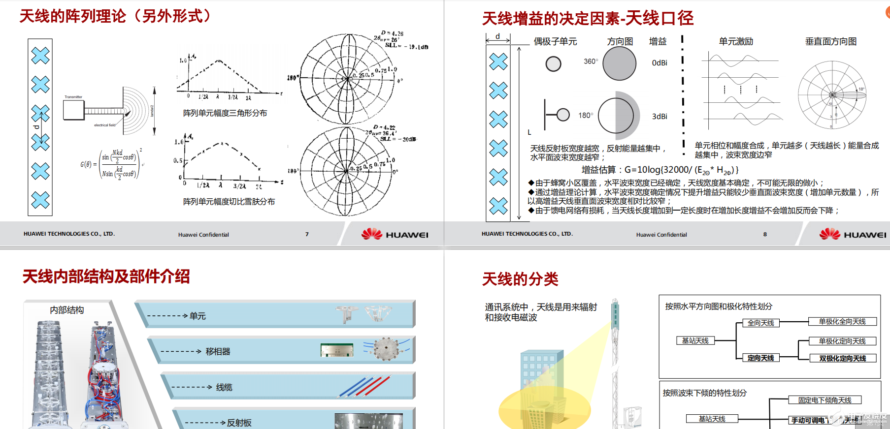 【分享】分享三个华为内部资料~防护电路+天线基础+硬件~