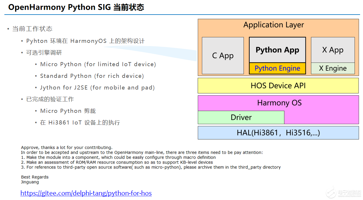 Python SIG(Python 语言特别兴趣小组)介绍