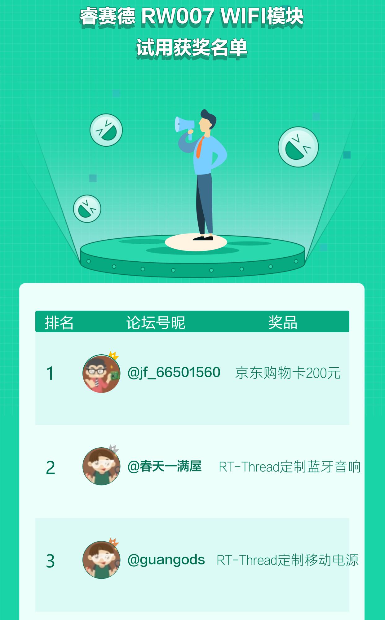 睿赛德(RT-Thread) RW007 WIFI模块试用获奖名单