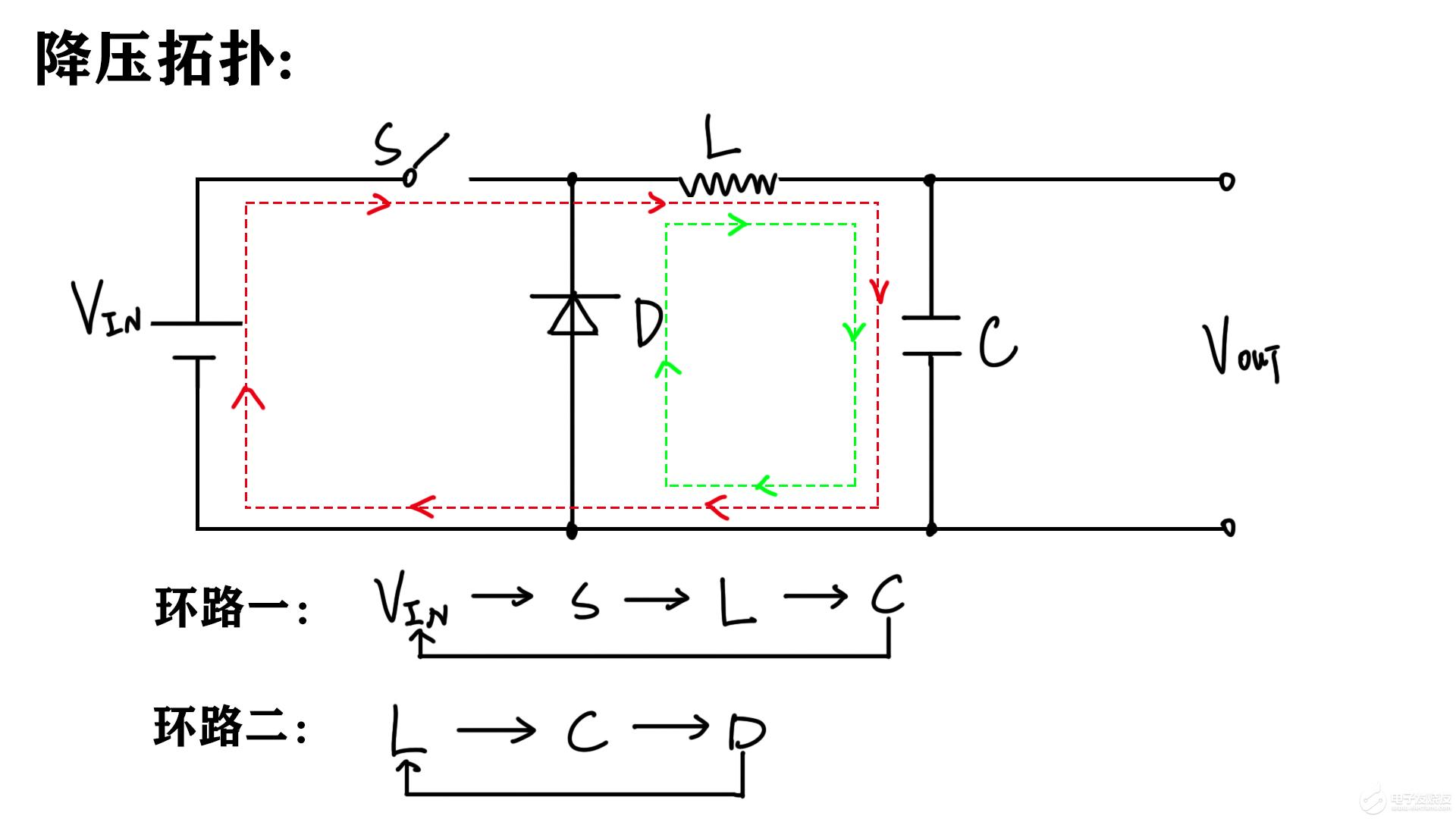 【电源篇】降压电路(DCDC,非隔离)