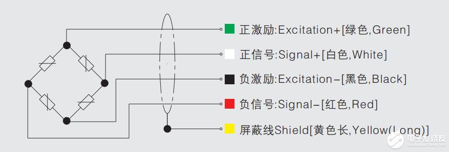 称重传感器的接线方式