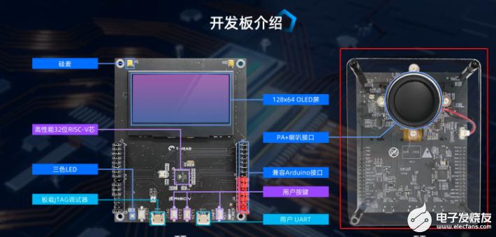 RVB2601開發板用戶指南