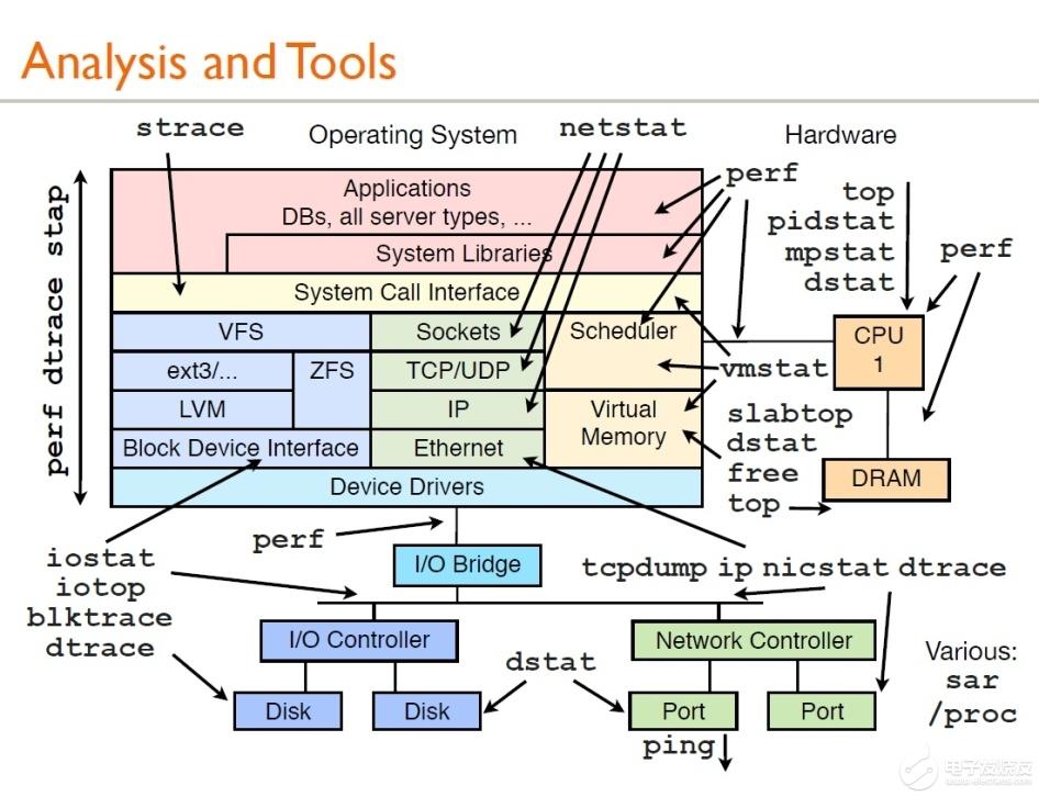 平头哥玄铁处理器Linux新版本,5大亮点速览