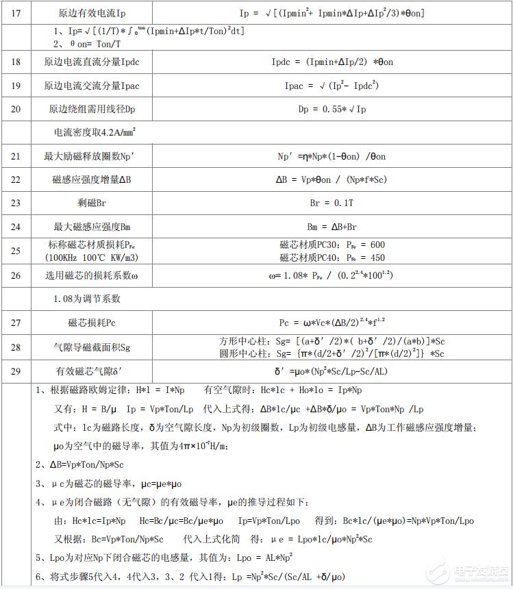 【私藏分享】100條反激、正激、各種雙端拓撲計算公式列表