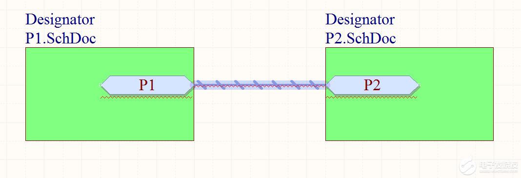 【Altium小課專題 第183篇】什么是線束,怎么使用原理圖的線束?