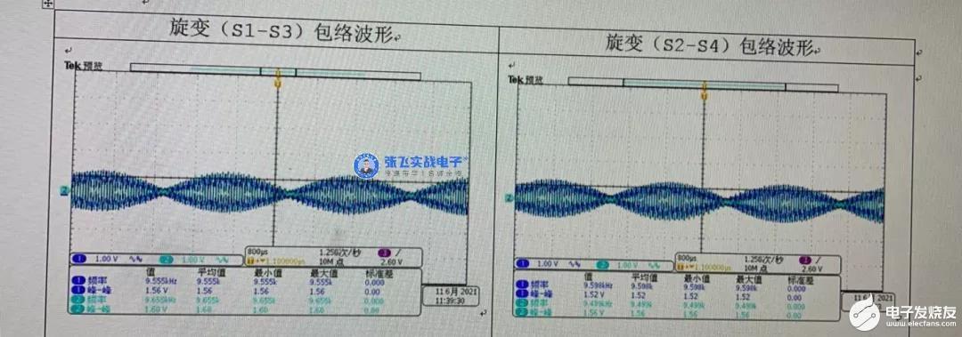 【原创分享】新能源汽车旋变器介绍