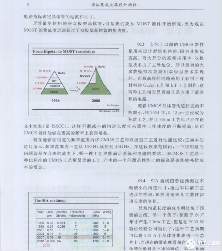 【精品推荐】模拟集成电路设计精粹 570页 彩色高清