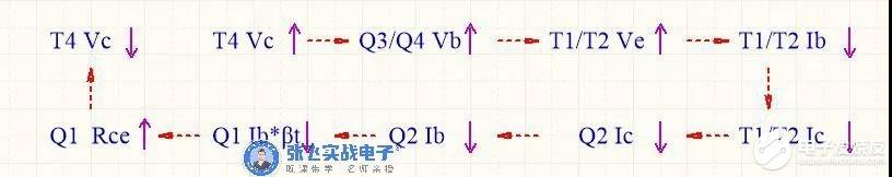 讲透有史以来广受欢迎的运算放大器μA741(2)---恒压恒流源