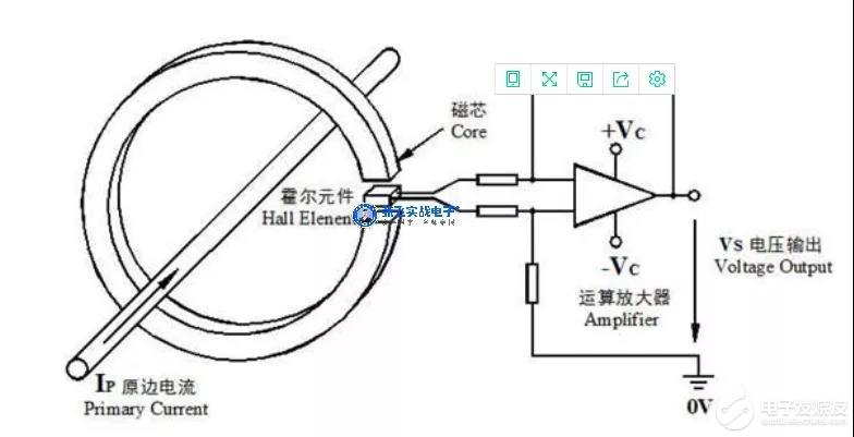 新能源汽车电流传感器的采样电路的讲解(二)