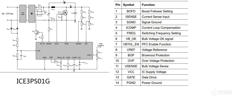 PFC電壓檢測電路的事