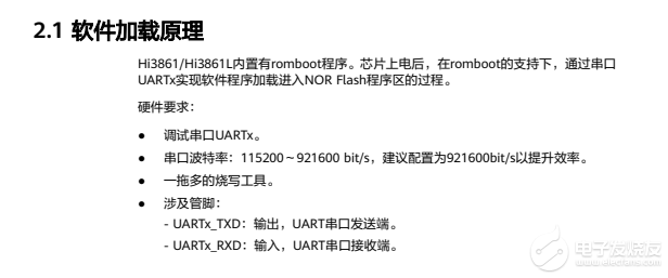 鸿蒙芯片Hi3861启动流程介绍